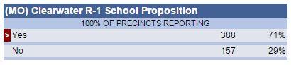 Proposition KIDS 2015