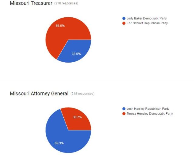 mock-election-results-5