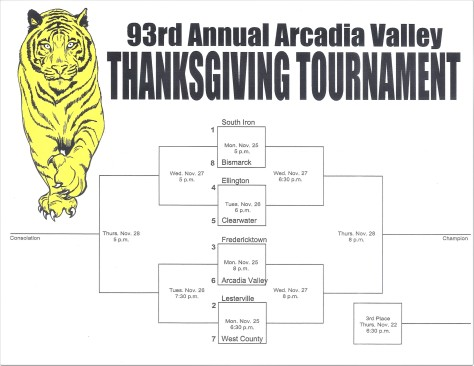 2019 AV Thanksgiving Tournament Bracket