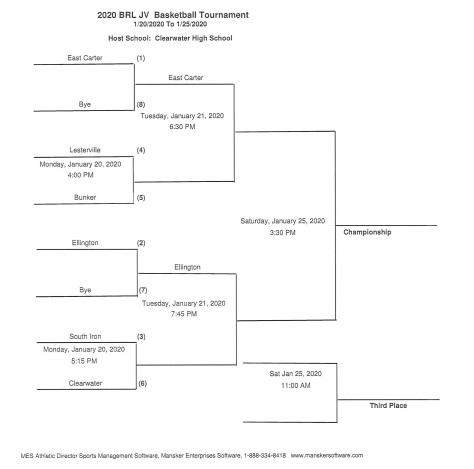 BRL JV Boys Tournament Bracket